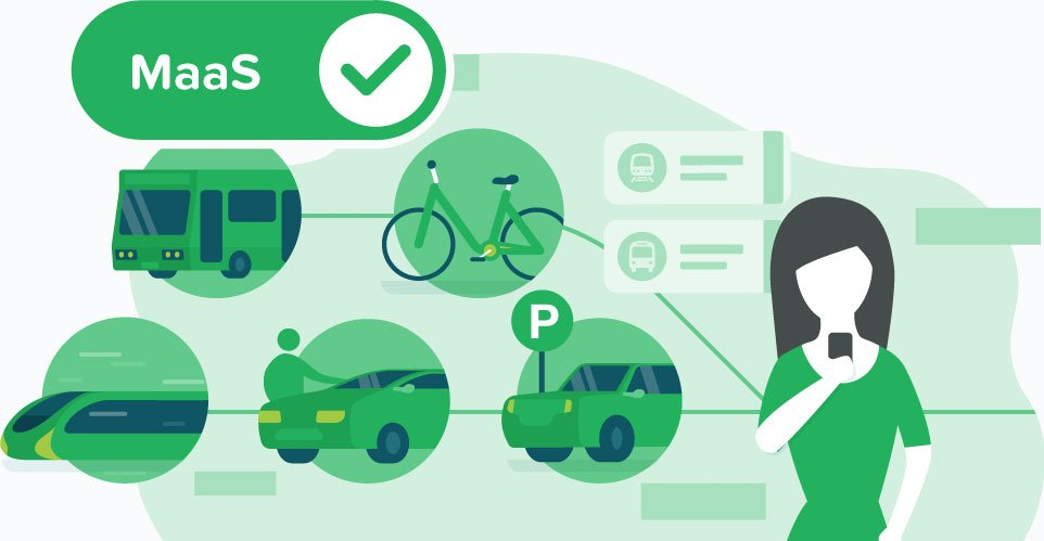 MaaS combines a variety of TSPs into a single platform that allows users to easily and quickly plan, book and pay for all their transportation needs.